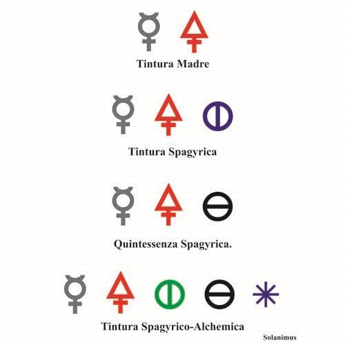 TSA (Tintura Spagyrico-Alchemica di Solanimus)